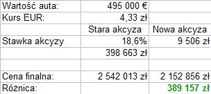 akcyza-xj220
