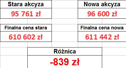 audi-a8-2015-akcyza