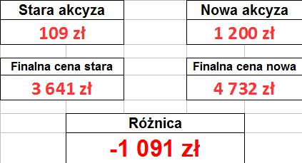 passat-19-akcyza